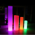 Light Up Your Life with LED Light